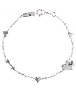 MOTHERLOVE – Mama Armband silber auf mina-lola.com von Lennebelle